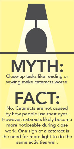cataract-myths-facts